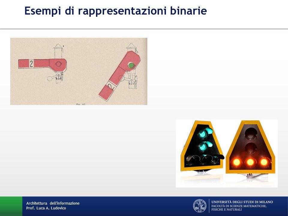 Esempi di rappresentazioni binarie Architettura dell informazione Prof. Luca A. Ludovico