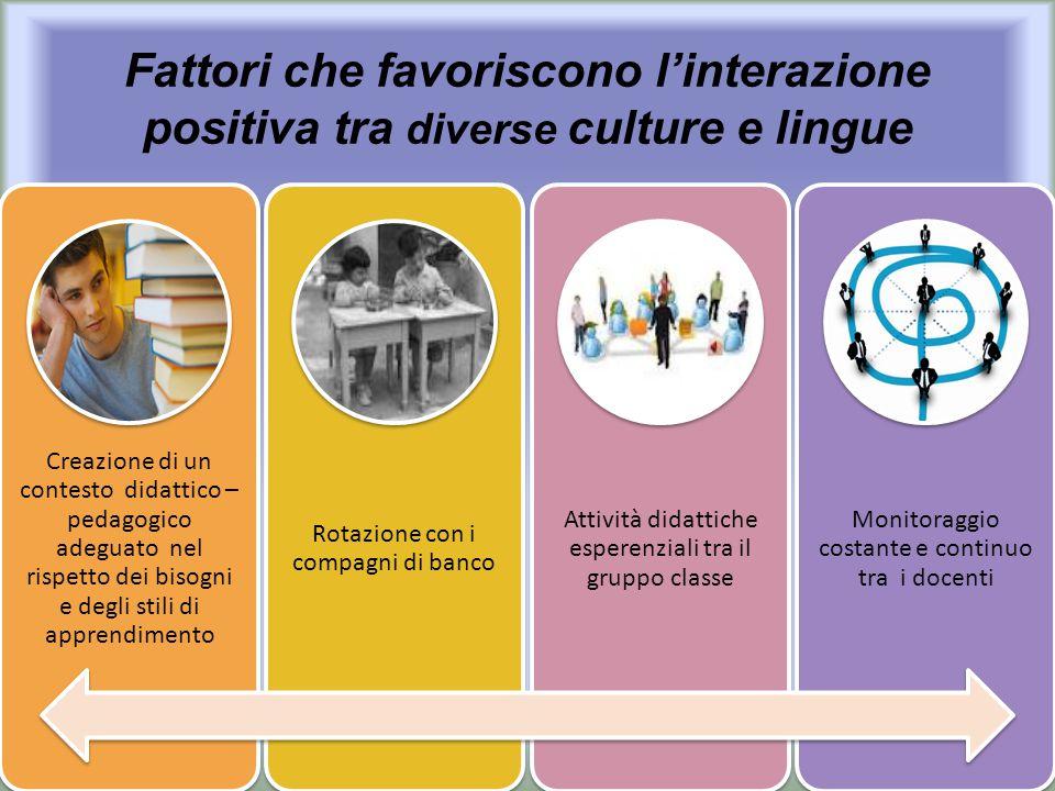 OBIETTIVI DEL PERCORSO Il punto di partenza della programmazione è di natura pedagogica – interculturale e pone al centro dell'alunno la dimensione co