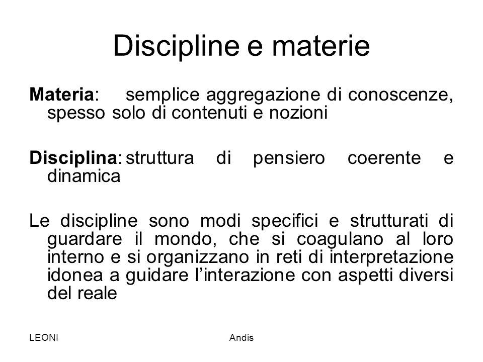 LEONIAndis Discipline e materie Materia: semplice aggregazione di conoscenze, spesso solo di contenuti e nozioni Disciplina:struttura di pensiero coer