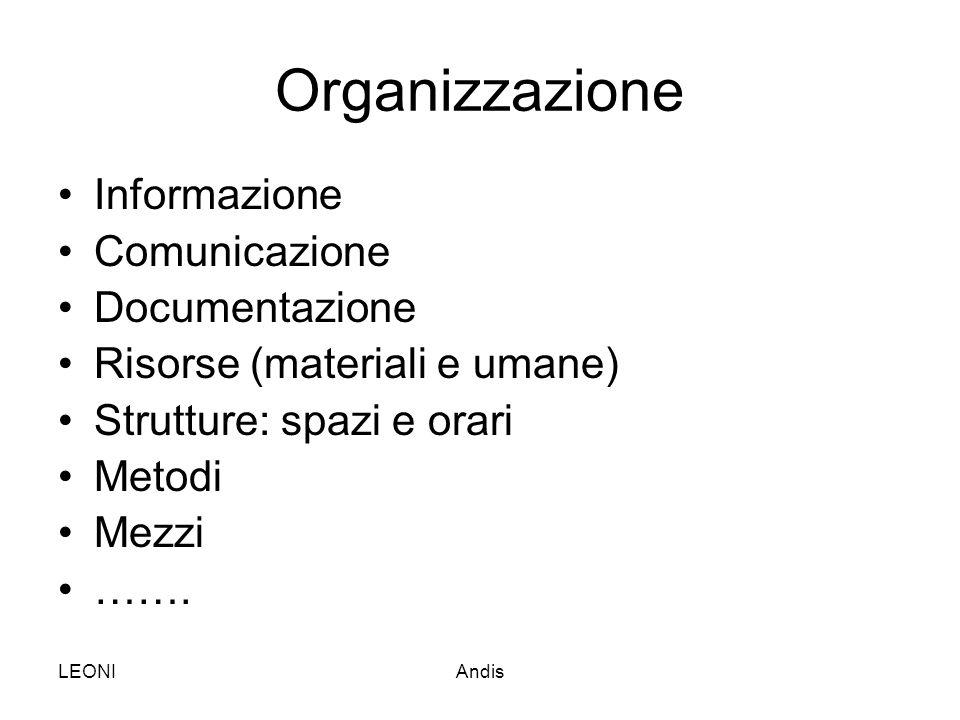 LEONIAndis Organizzazione Informazione Comunicazione Documentazione Risorse (materiali e umane) Strutture: spazi e orari Metodi Mezzi …….
