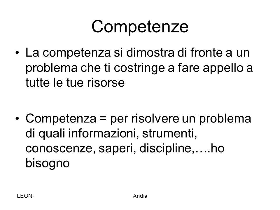 LEONIAndis Competenze La competenza si dimostra di fronte a un problema che ti costringe a fare appello a tutte le tue risorse Competenza = per risolv