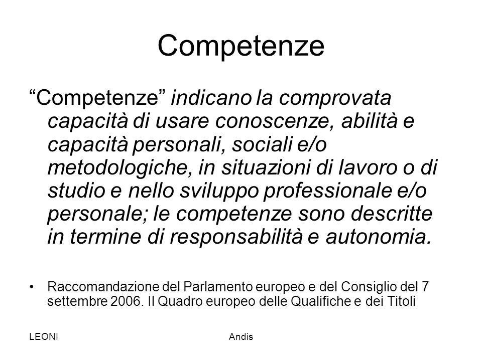 """LEONIAndis Competenze """"Competenze"""" indicano la comprovata capacità di usare conoscenze, abilità e capacità personali, sociali e/o metodologiche, in si"""