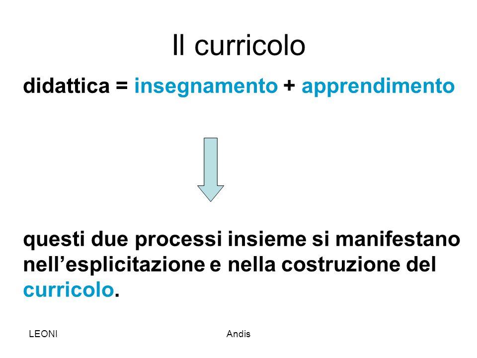 LEONIAndis Il curricolo didattica = insegnamento + apprendimento questi due processi insieme si manifestano nell'esplicitazione e nella costruzione de