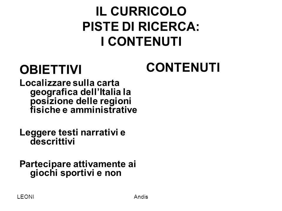 LEONIAndis IL CURRICOLO PISTE DI RICERCA: I CONTENUTI OBIETTIVI Localizzare sulla carta geografica dell'Italia la posizione delle regioni fisiche e am