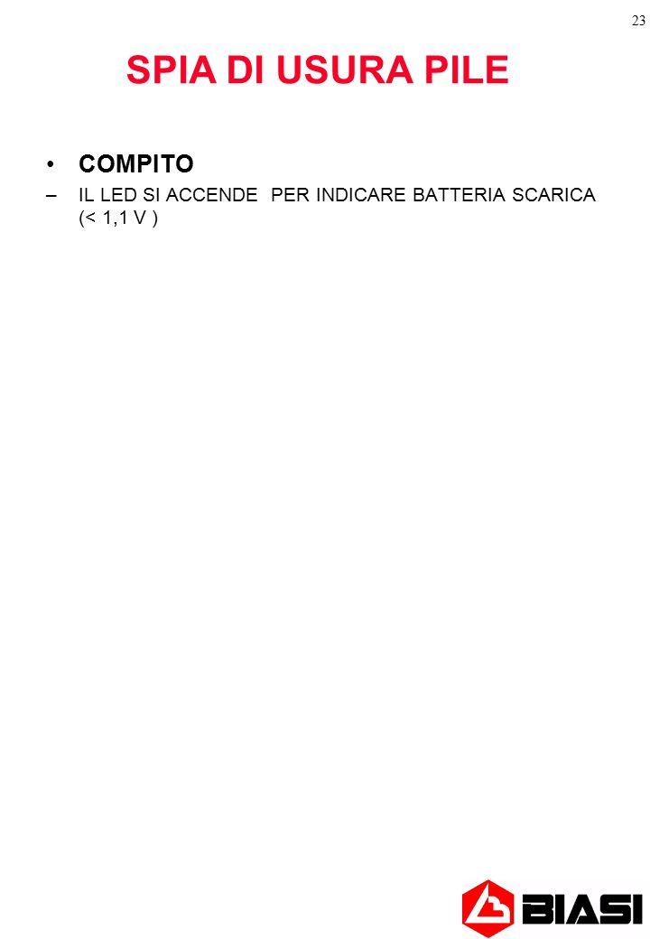 23 SPIA DI USURA PILE COMPITO –IL LED SI ACCENDE PER INDICARE BATTERIA SCARICA (< 1,1 V )