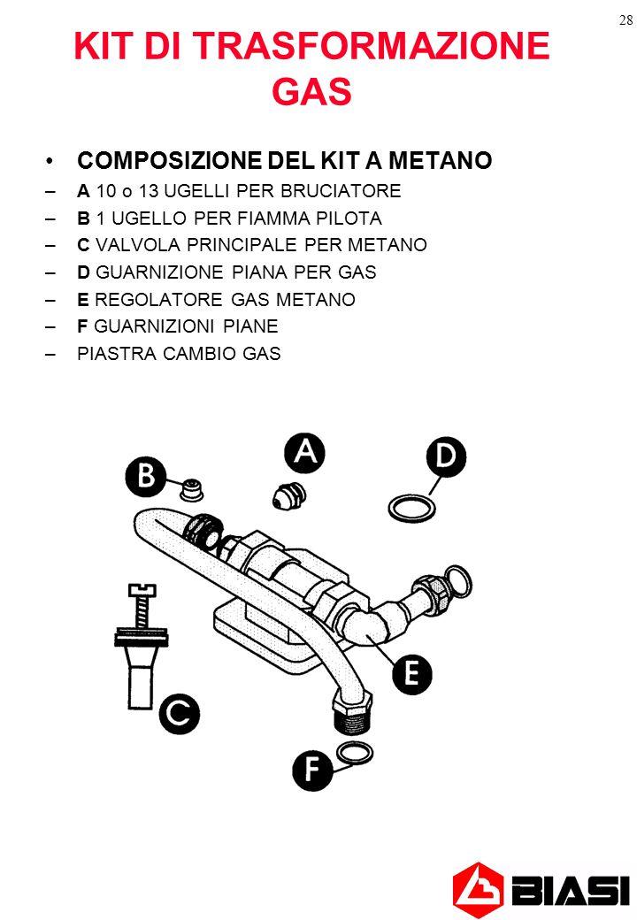 28 KIT DI TRASFORMAZIONE GAS COMPOSIZIONE DEL KIT A METANO –A 10 o 13 UGELLI PER BRUCIATORE –B 1 UGELLO PER FIAMMA PILOTA –C VALVOLA PRINCIPALE PER METANO –D GUARNIZIONE PIANA PER GAS –E REGOLATORE GAS METANO –F GUARNIZIONI PIANE –PIASTRA CAMBIO GAS
