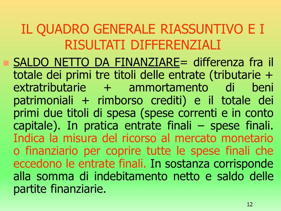 12 IL QUADRO GENERALE RIASSUNTIVO E I RISULTATI DIFFERENZIALI SALDO NETTO DA FINANZIARE= differenza fra il totale dei primi tre titoli delle entrate (