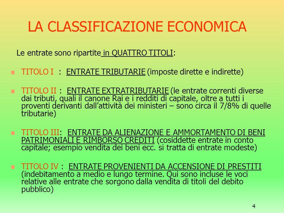 4 LA CLASSIFICAZIONE ECONOMICA Le entrate sono ripartite in QUATTRO TITOLI: TITOLO I : ENTRATE TRIBUTARIE (imposte dirette e indirette) TITOLO II : EN