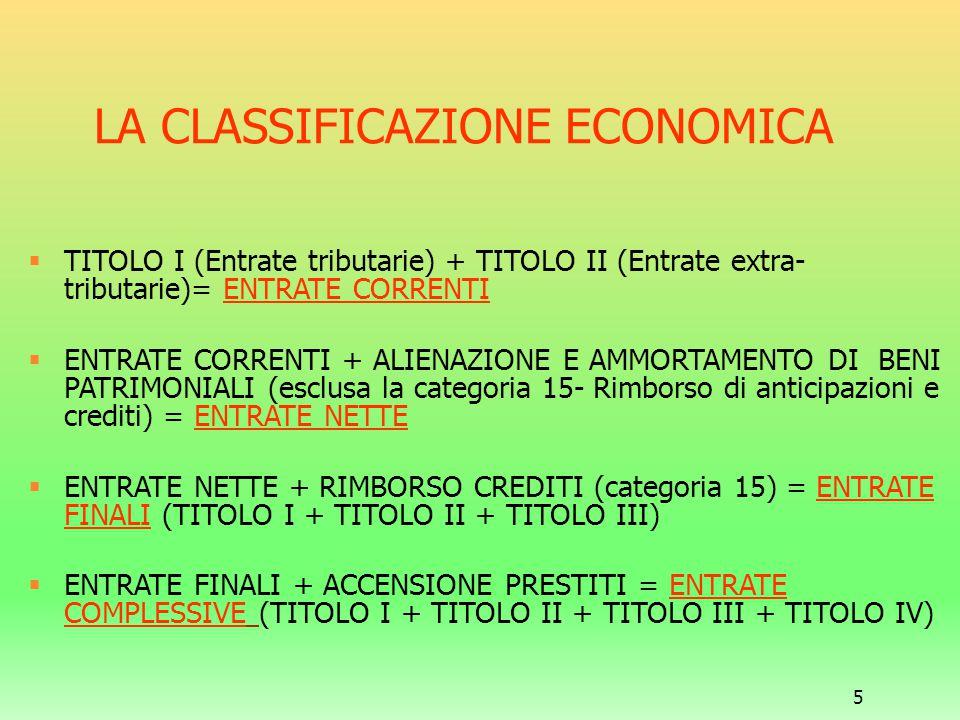 5 LA CLASSIFICAZIONE ECONOMICA  TITOLO I (Entrate tributarie) + TITOLO II (Entrate extra- tributarie)= ENTRATE CORRENTI  ENTRATE CORRENTI + ALIENAZI