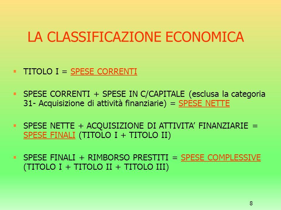 8 LA CLASSIFICAZIONE ECONOMICA  TITOLO I = SPESE CORRENTI  SPESE CORRENTI + SPESE IN C/CAPITALE (esclusa la categoria 31- Acquisizione di attività f