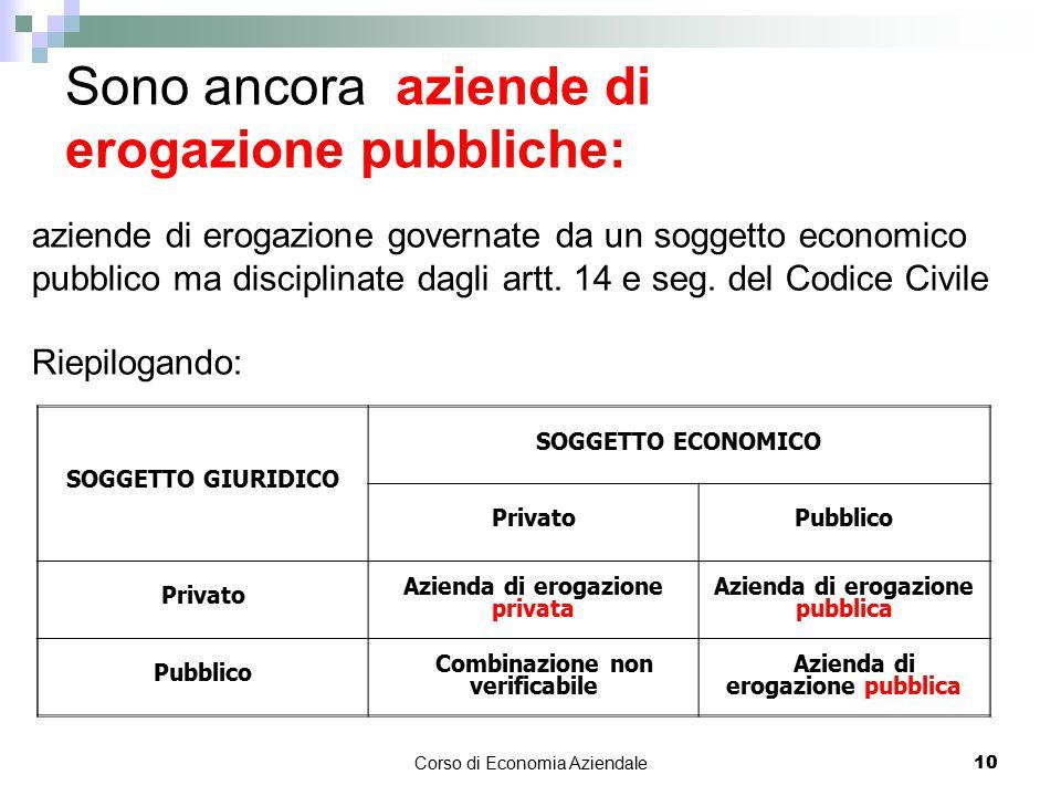 Corso di Economia Aziendale 10 Sono ancora aziende di erogazione pubbliche: aziende di erogazione governate da un soggetto economico pubblico ma disci