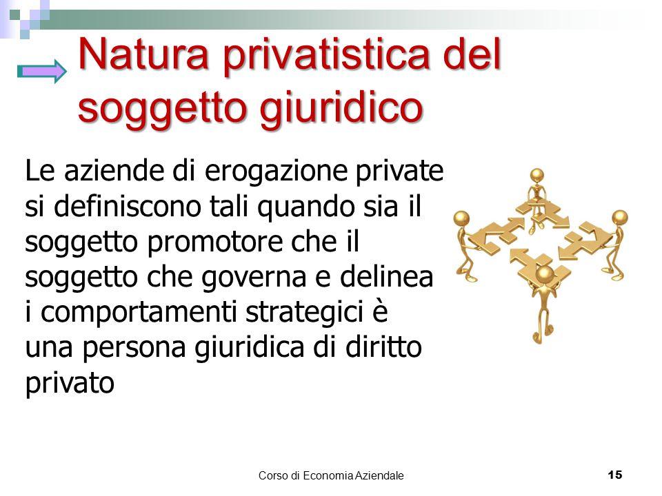 Natura privatistica del soggetto giuridico Corso di Economia Aziendale 15 Le aziende di erogazione private si definiscono tali quando sia il soggetto