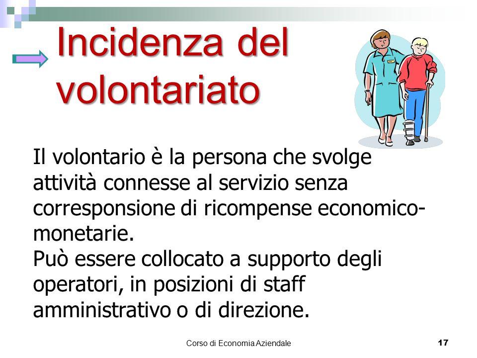 Incidenza del volontariato Corso di Economia Aziendale 17 Il volontario è la persona che svolge attività connesse al servizio senza corresponsione di ricompense economico- monetarie.