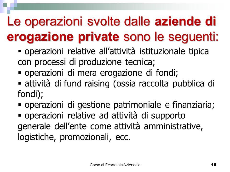 Le operazioni svolte dalle aziende di erogazione private sono le seguenti: Corso di Economia Aziendale 18  operazioni relative all'attività istituzio