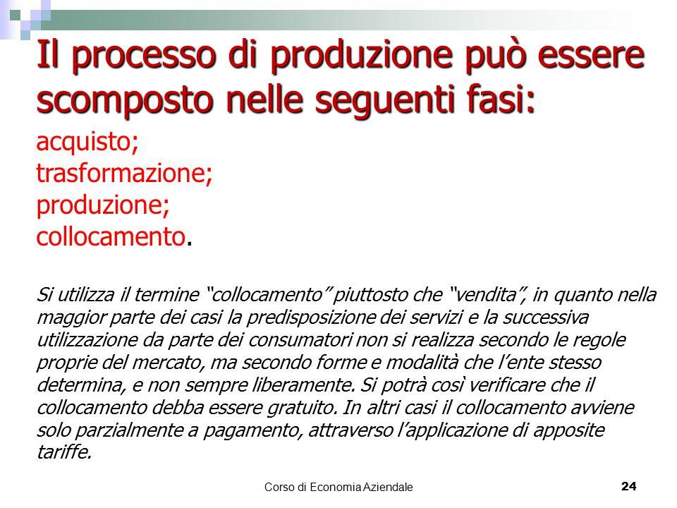 Il processo di produzione può essere scomposto nelle seguenti fasi: Corso di Economia Aziendale 24 acquisto; trasformazione; produzione; collocamento.