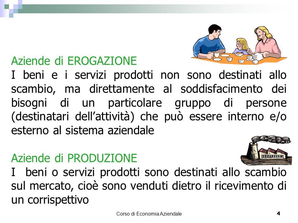 Aziende di EROGAZIONE I beni e i servizi prodotti non sono destinati allo scambio, ma direttamente al soddisfacimento dei bisogni di un particolare gr