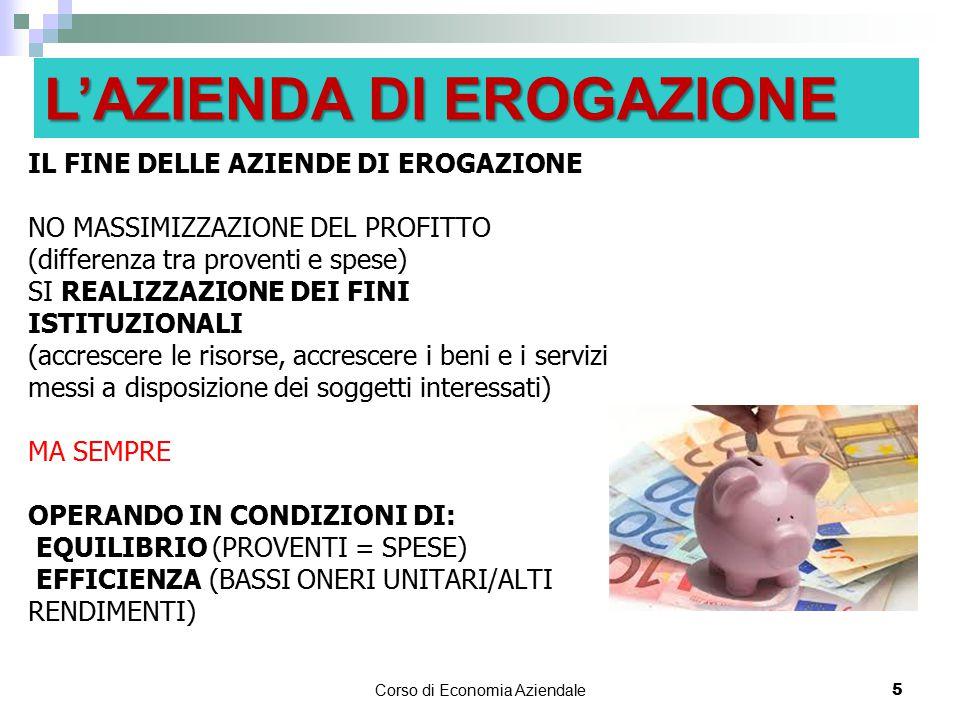 5 IL FINE DELLE AZIENDE DI EROGAZIONE NO MASSIMIZZAZIONE DEL PROFITTO (differenza tra proventi e spese) SI REALIZZAZIONE DEI FINI ISTITUZIONALI (accrescere le risorse, accrescere i beni e i servizi messi a disposizione dei soggetti interessati) MA SEMPRE OPERANDO IN CONDIZIONI DI: EQUILIBRIO (PROVENTI = SPESE) EFFICIENZA (BASSI ONERI UNITARI/ALTI RENDIMENTI) L'AZIENDA DI EROGAZIONE