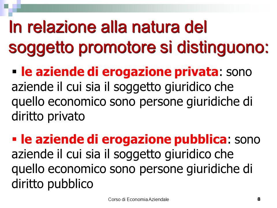 Corso di Economia Aziendale 8 In relazione alla natura del soggetto promotore si distinguono:  le aziende di erogazione privata: sono aziende il cui