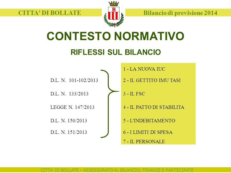 CITTA DI BOLLATE - ASSESSORATO AL BILANCIO, FINANZE E PARTECIPATE CITTA DI BOLLATE Bilancio di previsione 2014 CONTESTO NORMATIVO RIFLESSI SUL BILANCIO 1 - LA NUOVA IUC D.L.