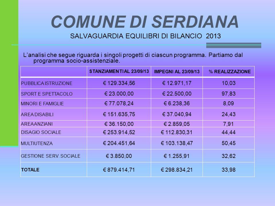 COMUNE DI SERDIANA SALVAGUARDIA EQUILIBRI DI BILANCIO 2013 L'analisi che segue riguarda i singoli progetti di ciascun programma.
