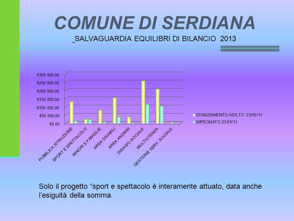COMUNE DI SERDIANA SALVAGUARDIA EQUILIBRI DI BILANCIO 2013 Solo il progetto sport e spettacolo è interamente attuato, data anche l'esiguità della somma.