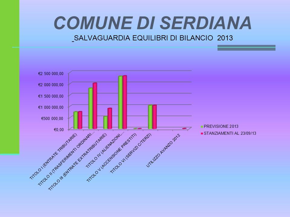 COMUNE DI SERDIANA SALVAGUARDIA EQUILIBRI DI BILANCIO 2013