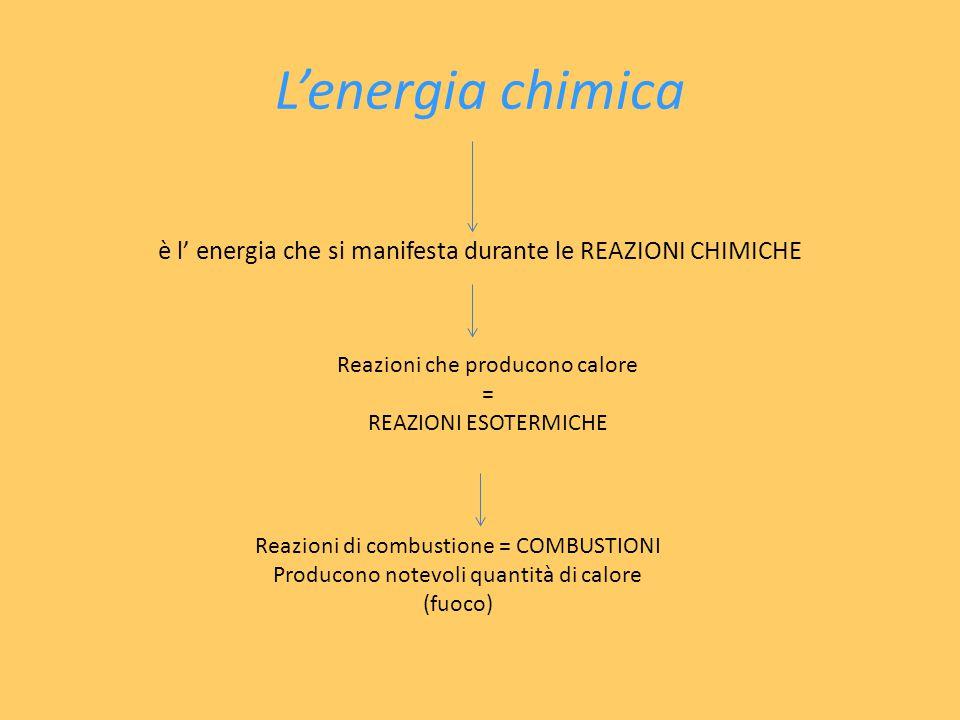 L'energia chimica è l' energia che si manifesta durante le REAZIONI CHIMICHE Reazioni che producono calore = REAZIONI ESOTERMICHE Reazioni di combusti