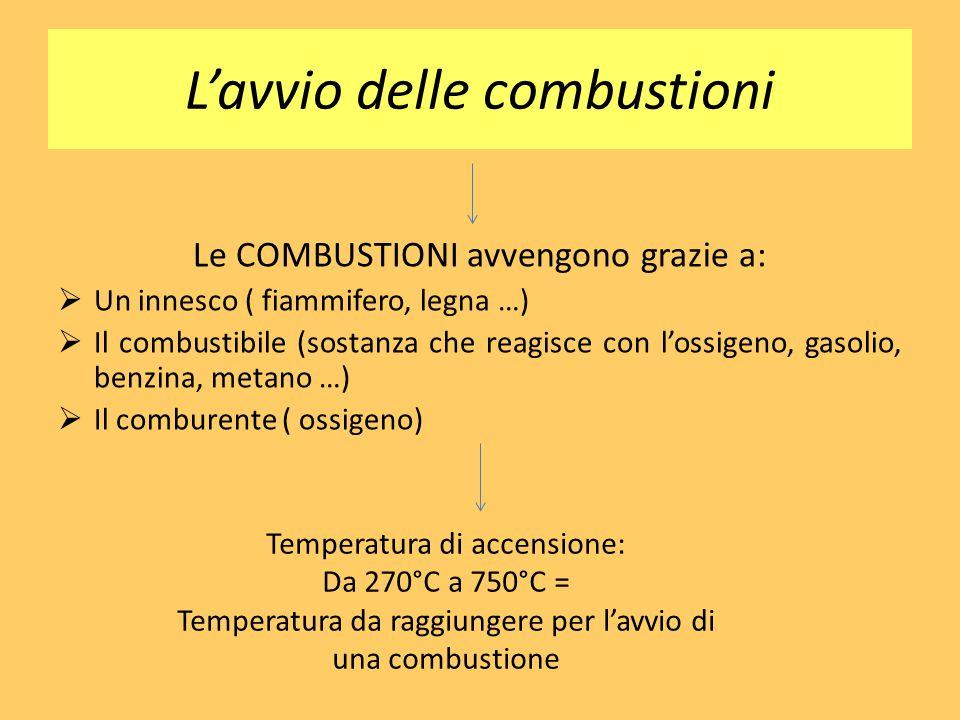 L'avvio delle combustioni Le COMBUSTIONI avvengono grazie a:  Un innesco ( fiammifero, legna …)  Il combustibile (sostanza che reagisce con l'ossige