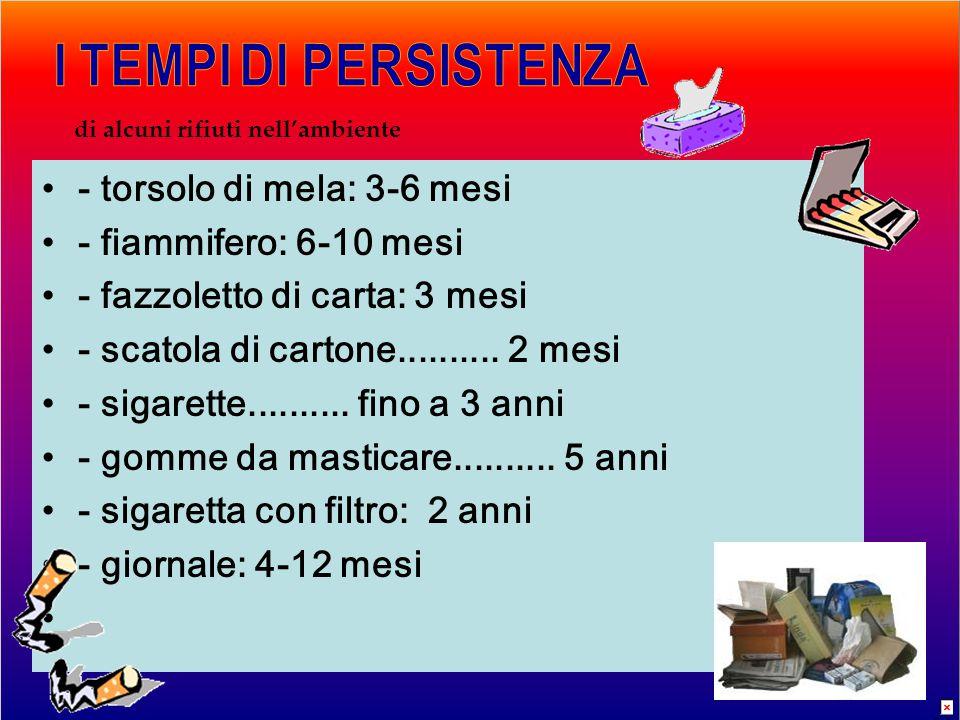 Palermo: la kalsa - torsolo di mela: 3-6 mesi - fiammifero: 6-10 mesi - fazzoletto di carta: 3 mesi - scatola di cartone.......... 2 mesi - sigarette.