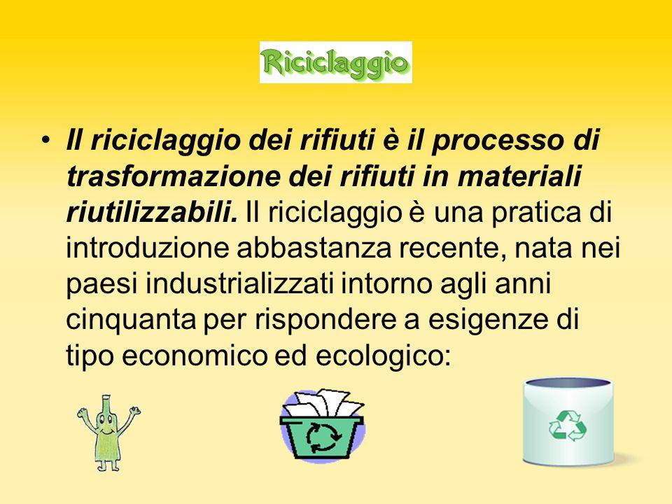 Il riciclaggio dei rifiuti è il processo di trasformazione dei rifiuti in materiali riutilizzabili. Il riciclaggio è una pratica di introduzione abbas