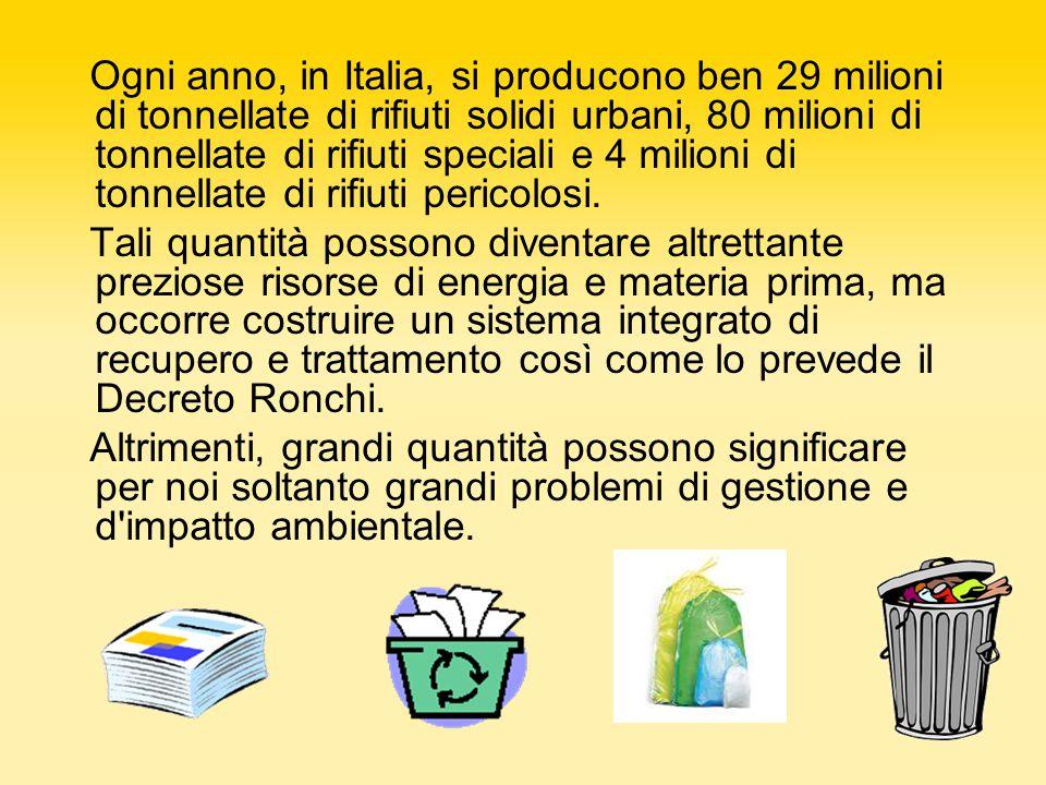 Ogni anno, in Italia, si producono ben 29 milioni di tonnellate di rifiuti solidi urbani, 80 milioni di tonnellate di rifiuti speciali e 4 milioni di