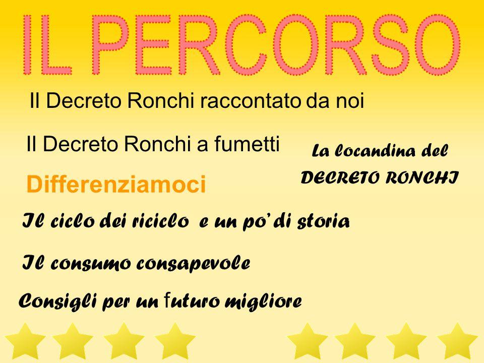 Il Decreto Ronchi raccontato da noi Il consumo consapevole Il ciclo dei riciclo e un po' di storia Consigli per un f uturo migliore La locandina del D