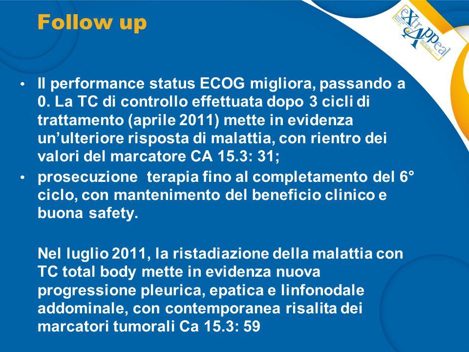 Follow up Il performance status ECOG migliora, passando a 0.