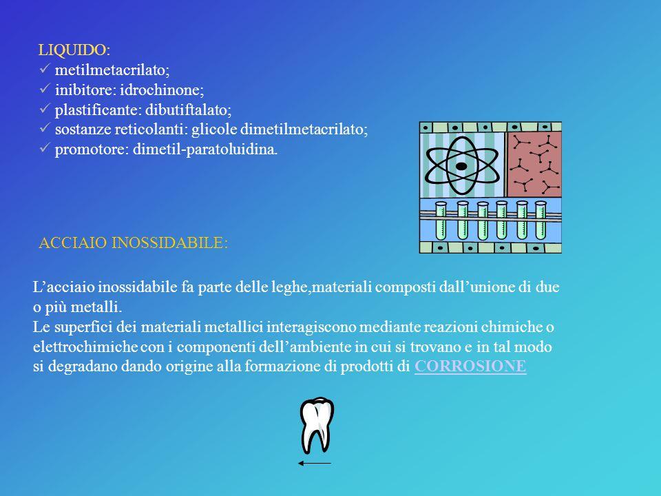 Resine acriliche autopolimerizzabili; Sono anche chiamate resine a freddo o resine chemiopolimerizzabili, polimerizzano senza alcuna somministrazione