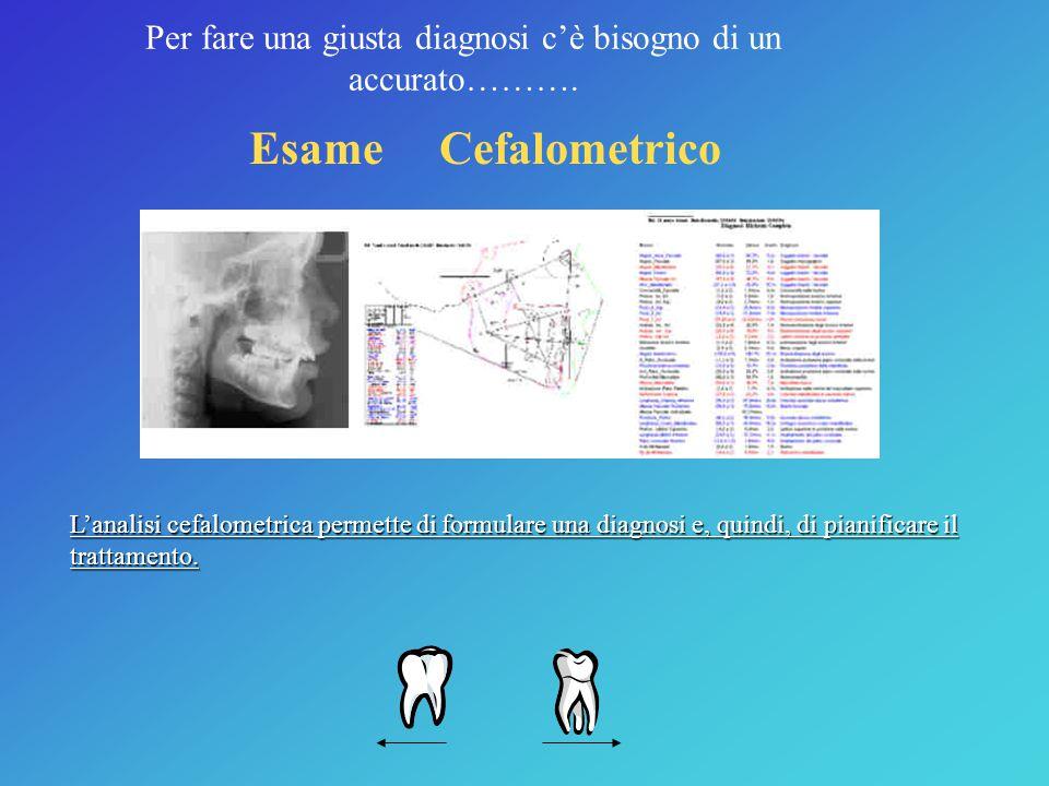 Diagnosi ortodontica: La diagnosi ortodontica deve valutare diversi tipi di problemi :  dal punto di vista dento-dentale; se gli organi dentali sono