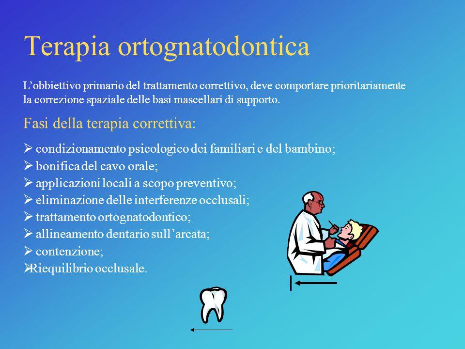 Terapia ortognatodontica L'obbiettivo primario del trattamento correttivo, deve comportare prioritariamente la correzione spaziale delle basi mascellari di supporto.