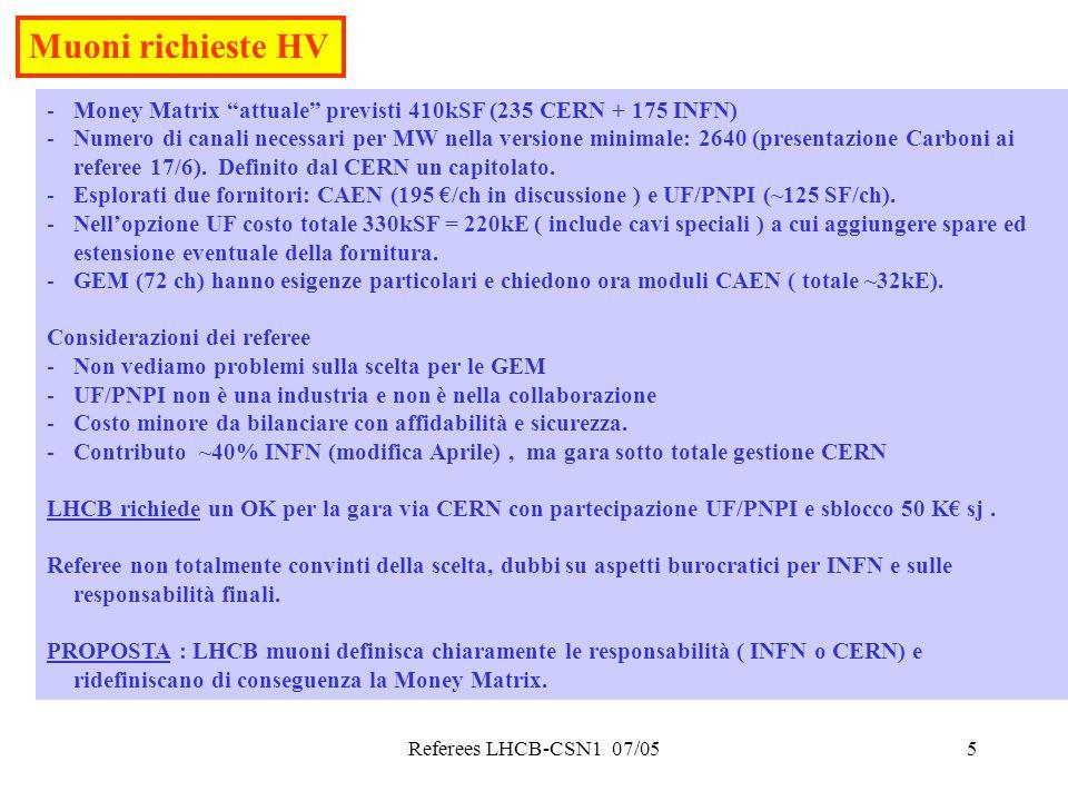 Referees LHCB-CSN1 07/055 Muoni richieste HV -Money Matrix attuale previsti 410kSF (235 CERN + 175 INFN) -Numero di canali necessari per MW nella versione minimale: 2640 (presentazione Carboni ai referee 17/6).