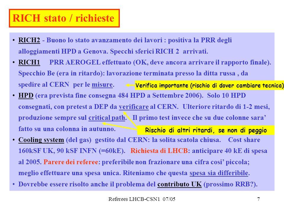 Referees LHCB-CSN1 07/057 RICH stato / richieste RICH2 - Buono lo stato avanzamento dei lavori : positiva la PRR degli alloggiamenti HPD a Genova.