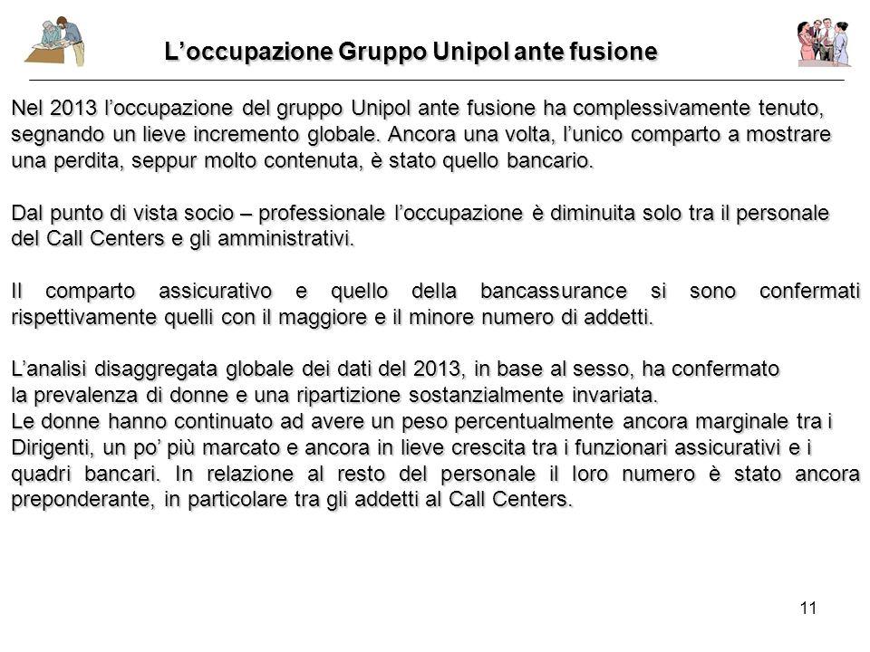 11 L'occupazione Gruppo Unipol ante fusione Nel 2013 l'occupazione del gruppo Unipol ante fusione ha complessivamente tenuto, segnando un lieve incremento globale.