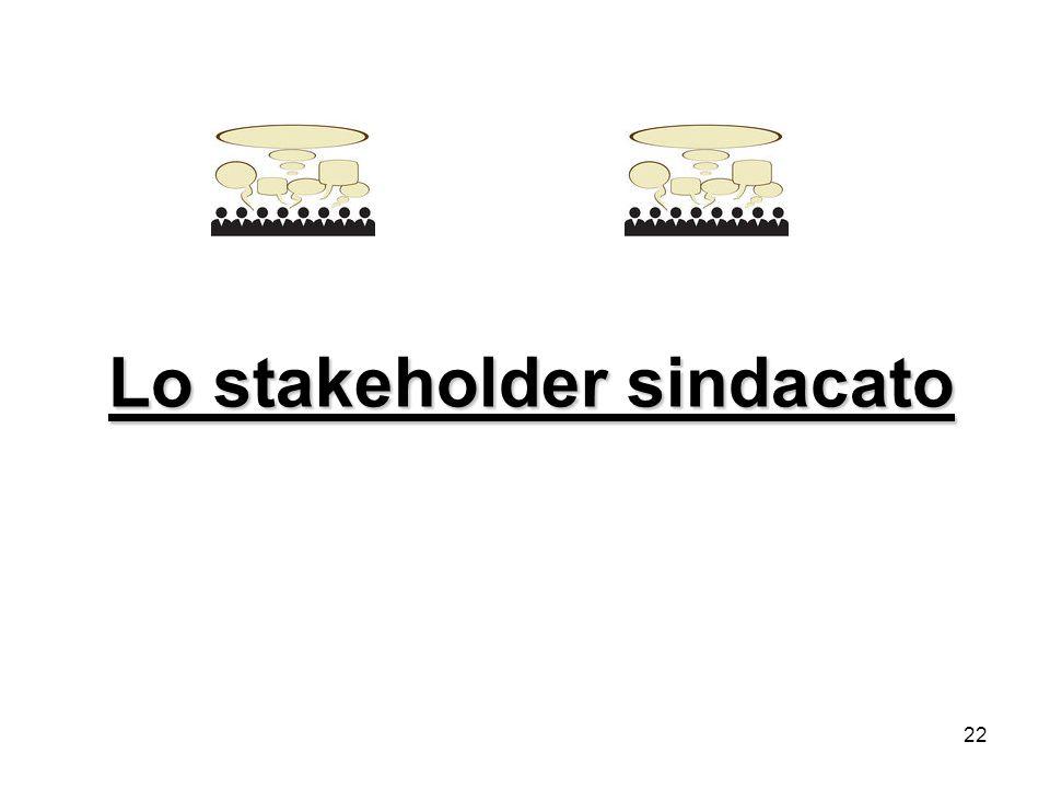 22 Lo stakeholder sindacato