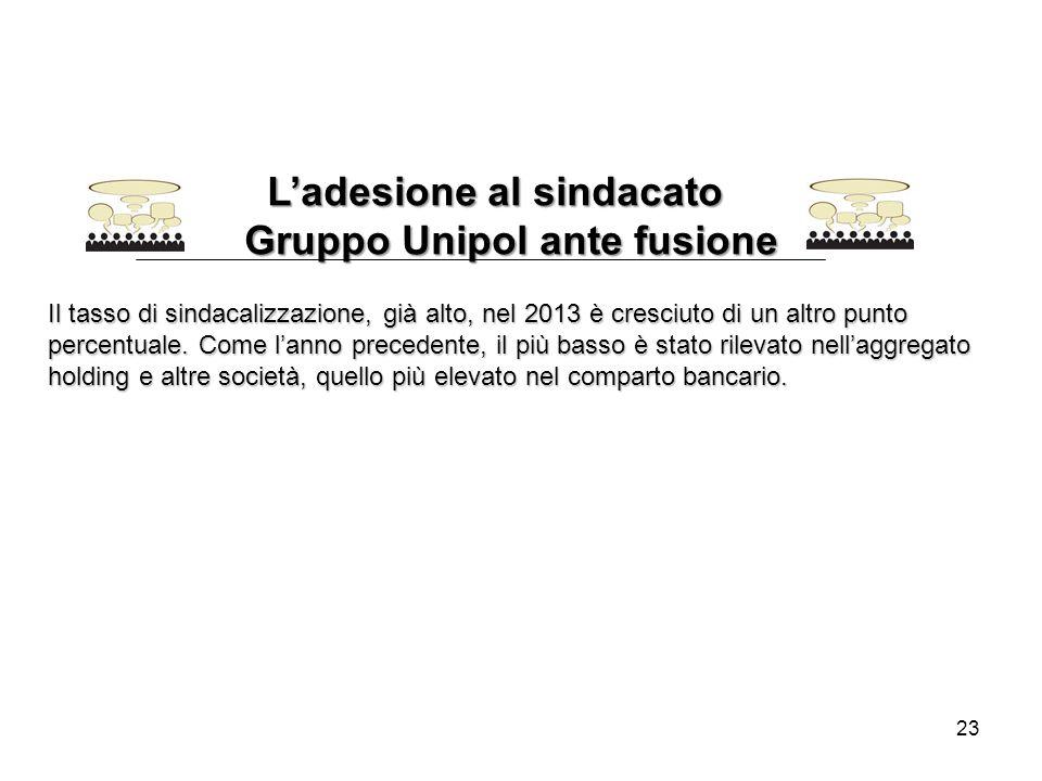 23 L'adesione al sindacato L'adesione al sindacato Gruppo Unipol ante fusione Il tasso di sindacalizzazione, già alto, nel 2013 è cresciuto di un altro punto percentuale.