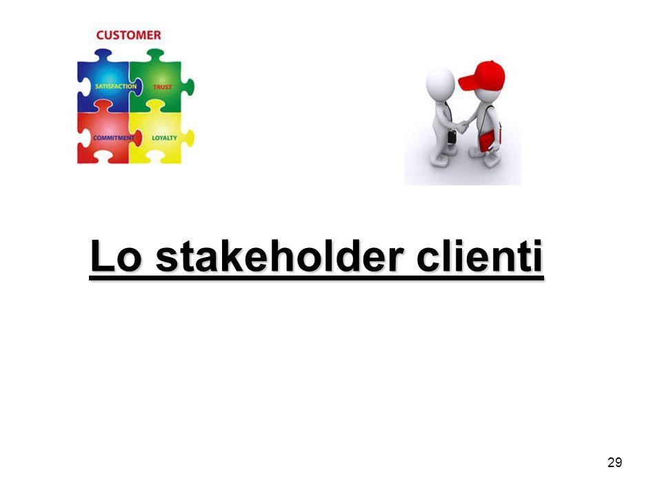 29 Lo stakeholder clienti