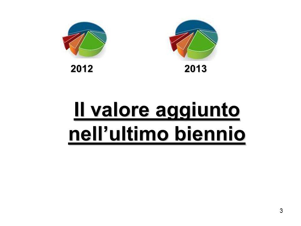 3 Il valore aggiunto Il valore aggiunto nell'ultimo biennio 2012 2013