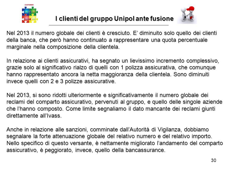 30 I clienti del gruppo Unipol ante fusione Nel 2013 il numero globale dei clienti è cresciuto.