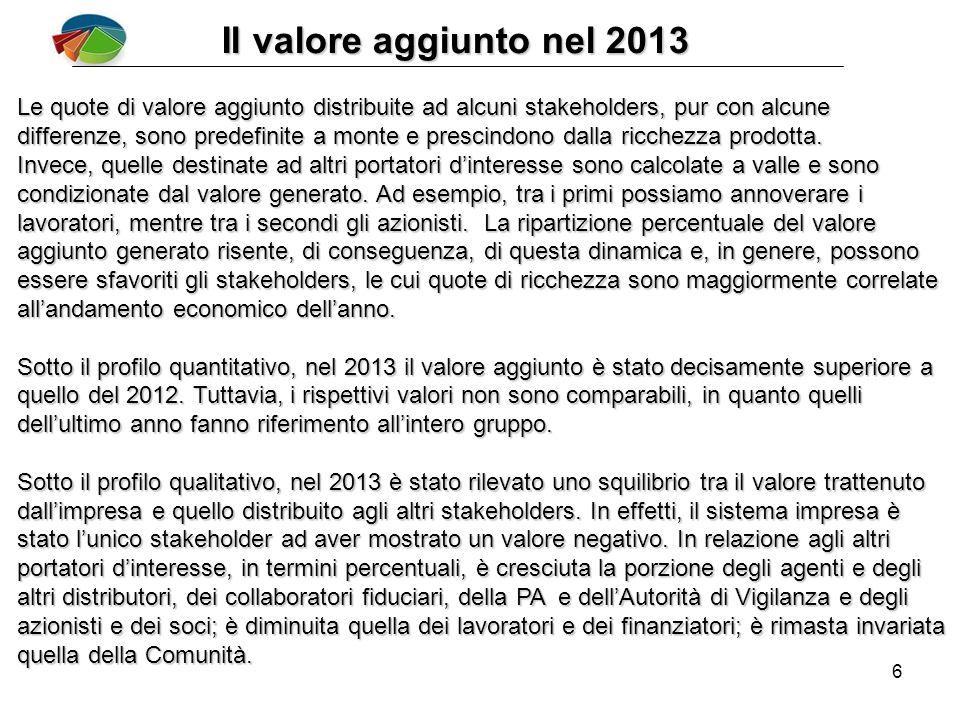 6 Il valore aggiunto nel 2013 Le quote di valore aggiunto distribuite ad alcuni stakeholders, pur con alcune differenze, sono predefinite a monte e prescindono dalla ricchezza prodotta.