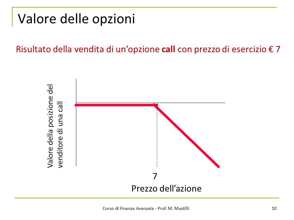 Valore delle opzioni 10 Corso di Finanza Avanzata - Prof. M. Mustilli Risultato della vendita di un'opzione call con prezzo di esercizio € 7 Valore de