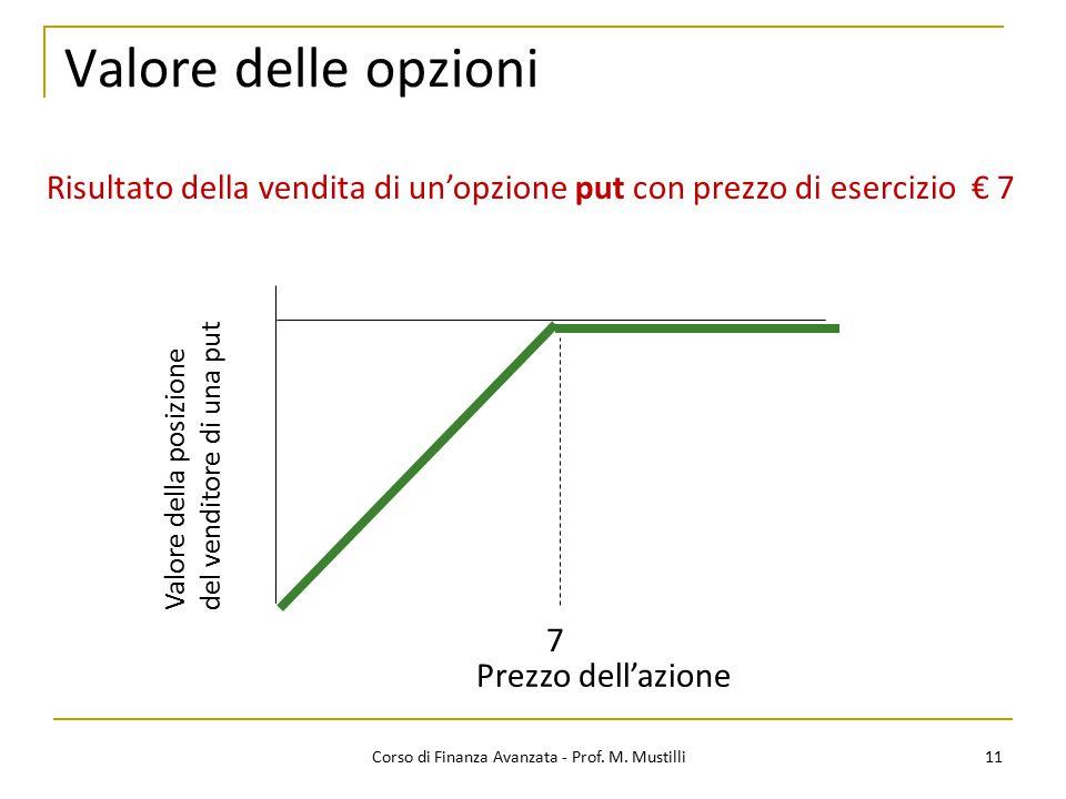 Valore delle opzioni 11 Corso di Finanza Avanzata - Prof. M. Mustilli 7 Prezzo dell'azione Valore della posizione del venditore di una put Risultato d