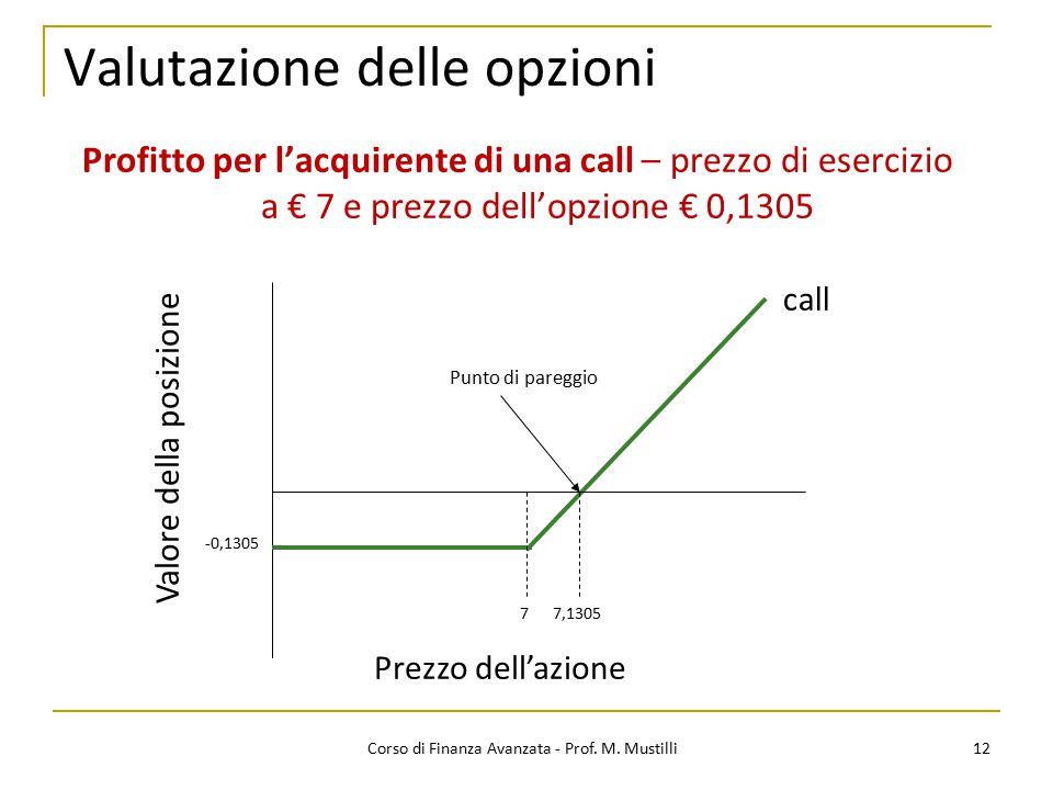 Valutazione delle opzioni 12 Corso di Finanza Avanzata - Prof. M. Mustilli Profitto per l'acquirente di una call – prezzo di esercizio a € 7 e prezzo