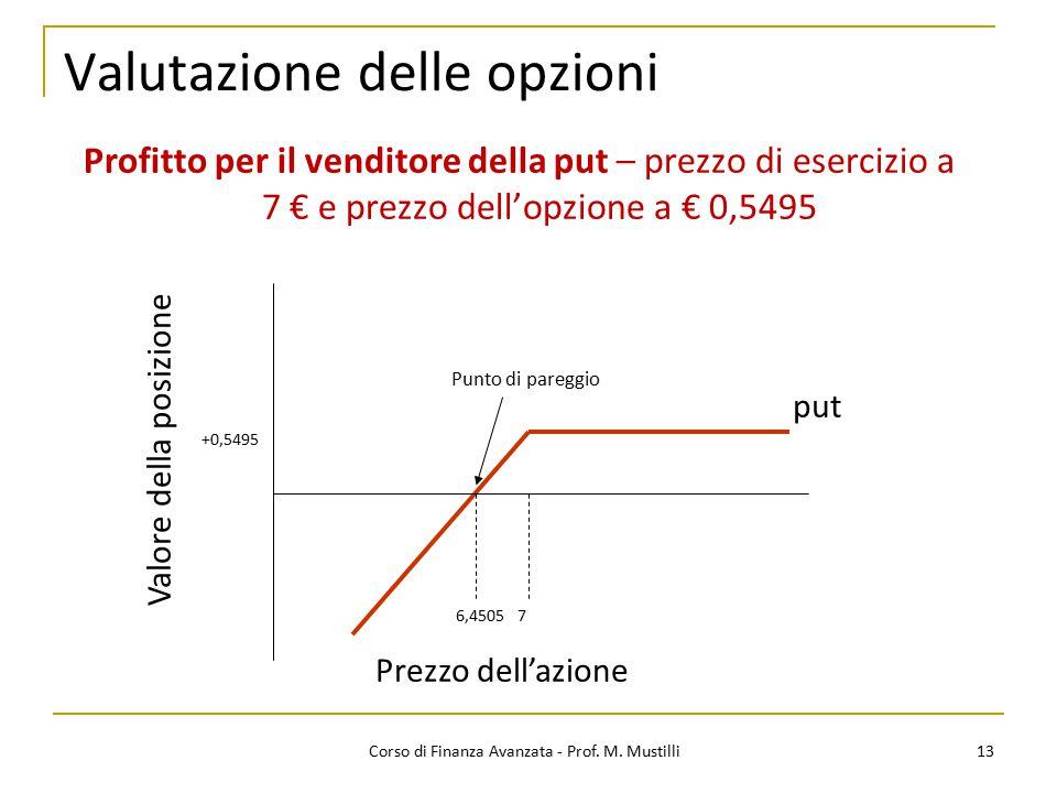 Valutazione delle opzioni 13 Corso di Finanza Avanzata - Prof. M. Mustilli Profitto per il venditore della put – prezzo di esercizio a 7 € e prezzo de