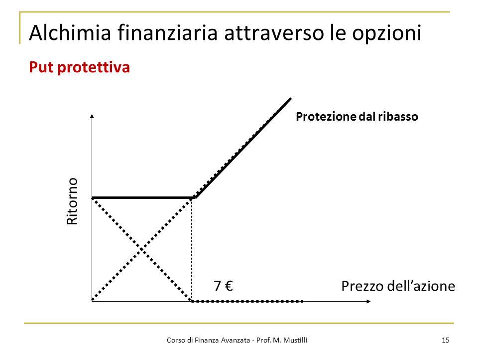 15 Corso di Finanza Avanzata - Prof. M. Mustilli Alchimia finanziaria attraverso le opzioni Put protettiva Ritorno 7 € Prezzo dell'azione Protezione d